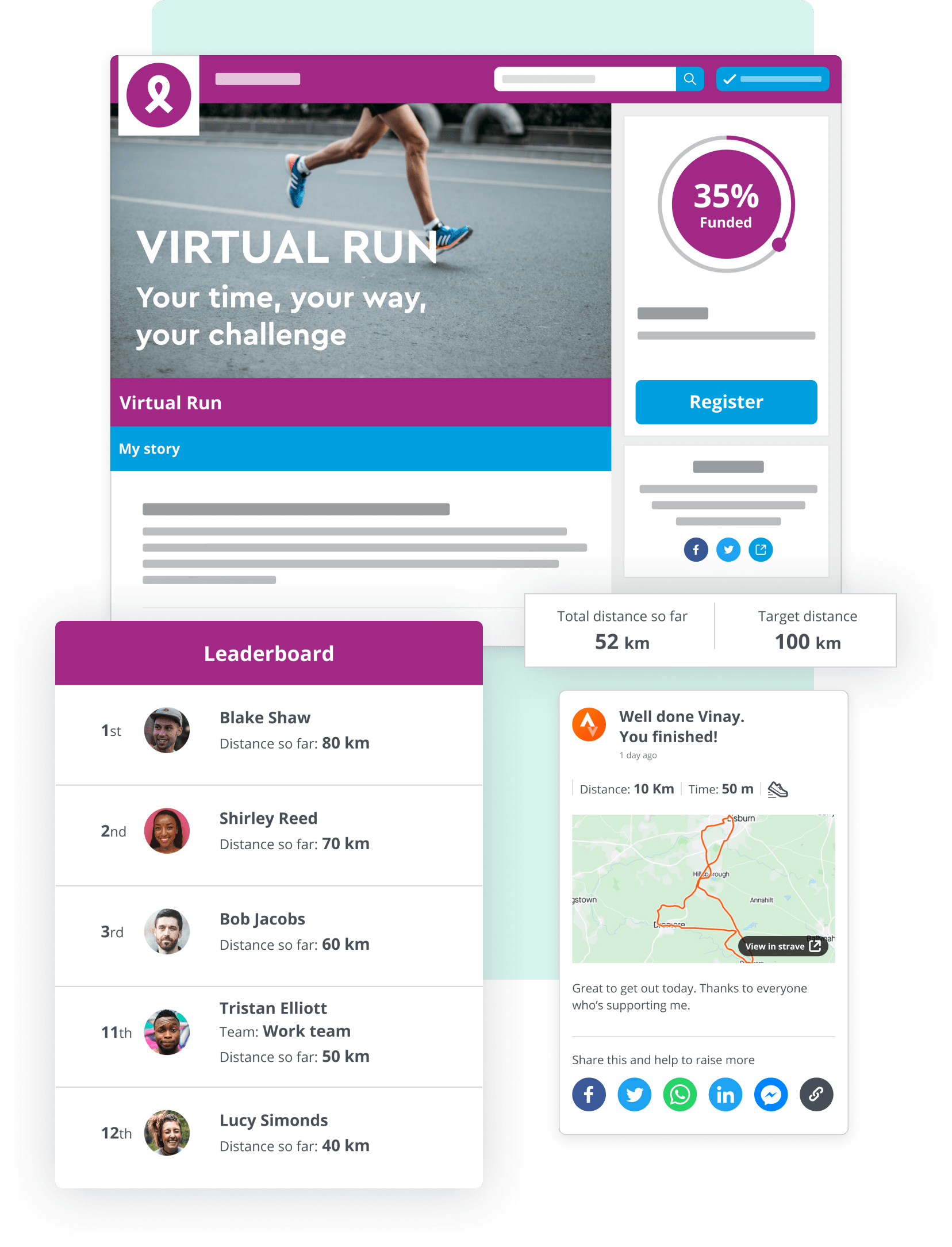 Enthuse virtual events - Race or target event formats, STRAVA integration, automated milestones, event leaderboards