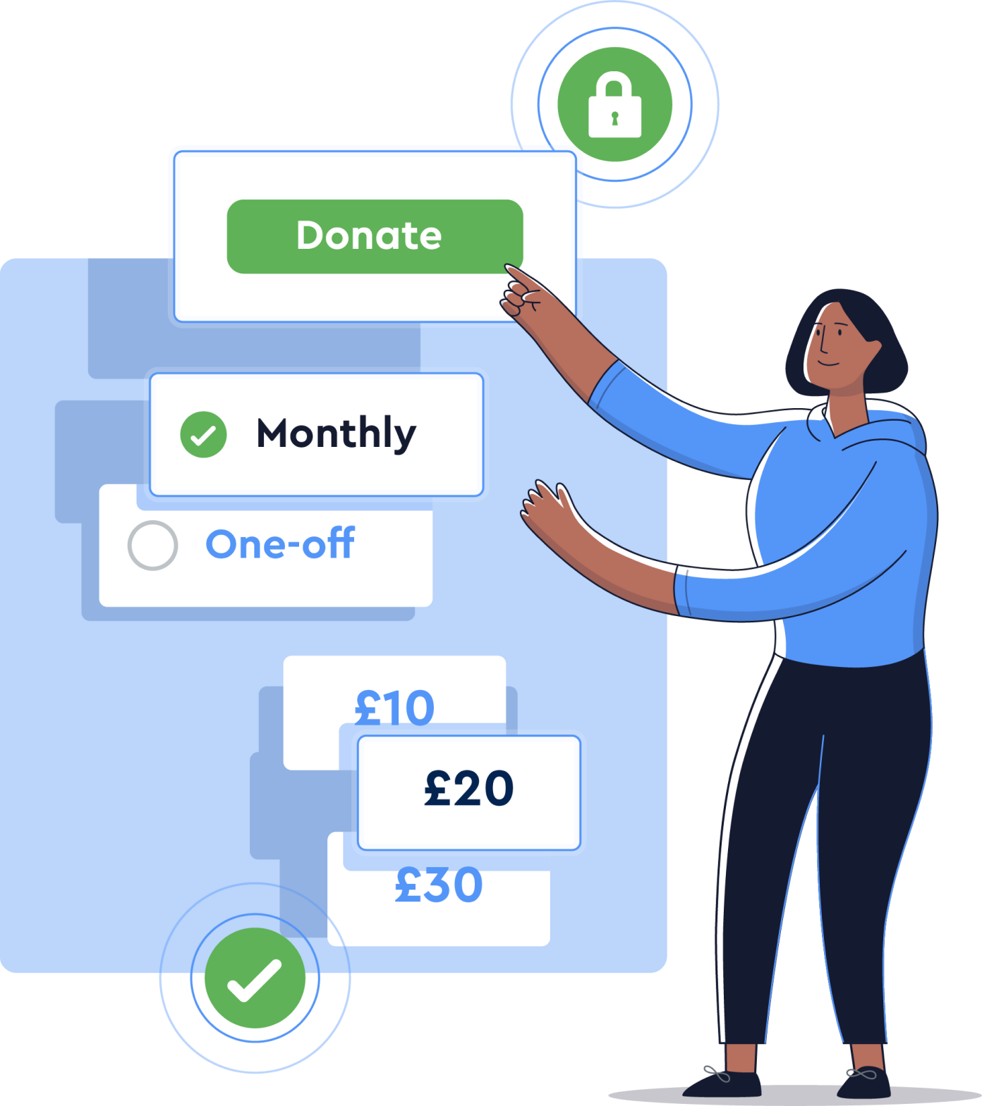 Enthuse Donations - Allow supporters to donate one-off or monthly